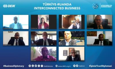TURKEY-RWANDA INTERCONNECTED BUSINESS