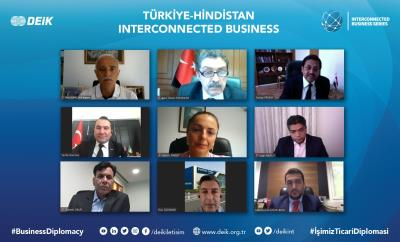 TURKEY-INDIA INTERCONNECTED BUSINESS